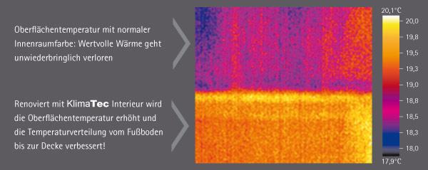 Klimatec Energiesparfarbe Waermebild1