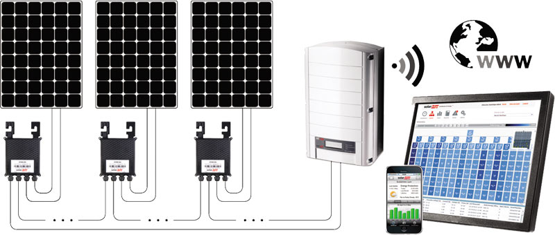 Energiehaussystem_Elektronikschema